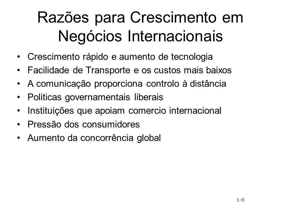 Razões para Crescimento em Negócios Internacionais