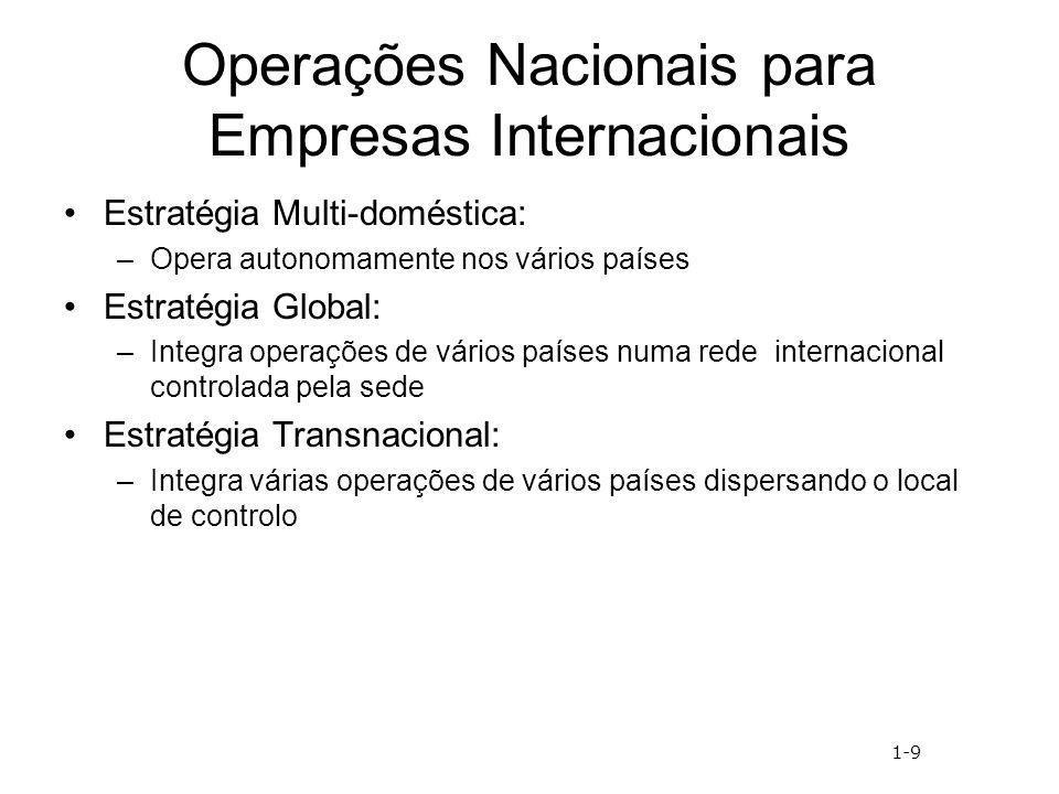 Operações Nacionais para Empresas Internacionais