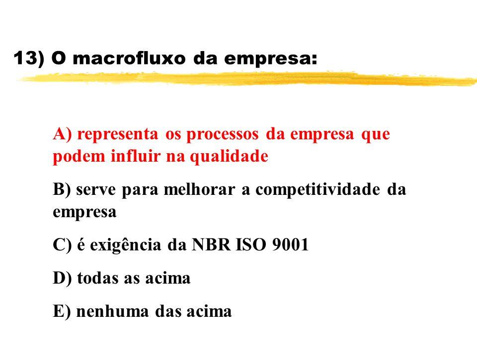 13) O macrofluxo da empresa: