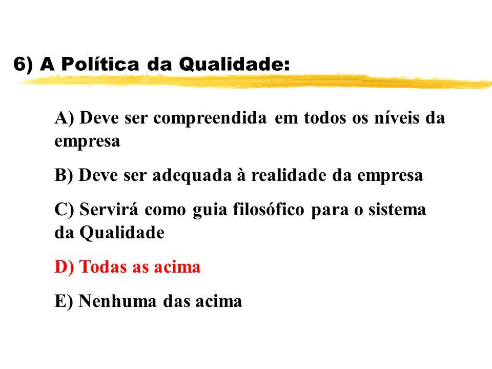 6) A Política da Qualidade:
