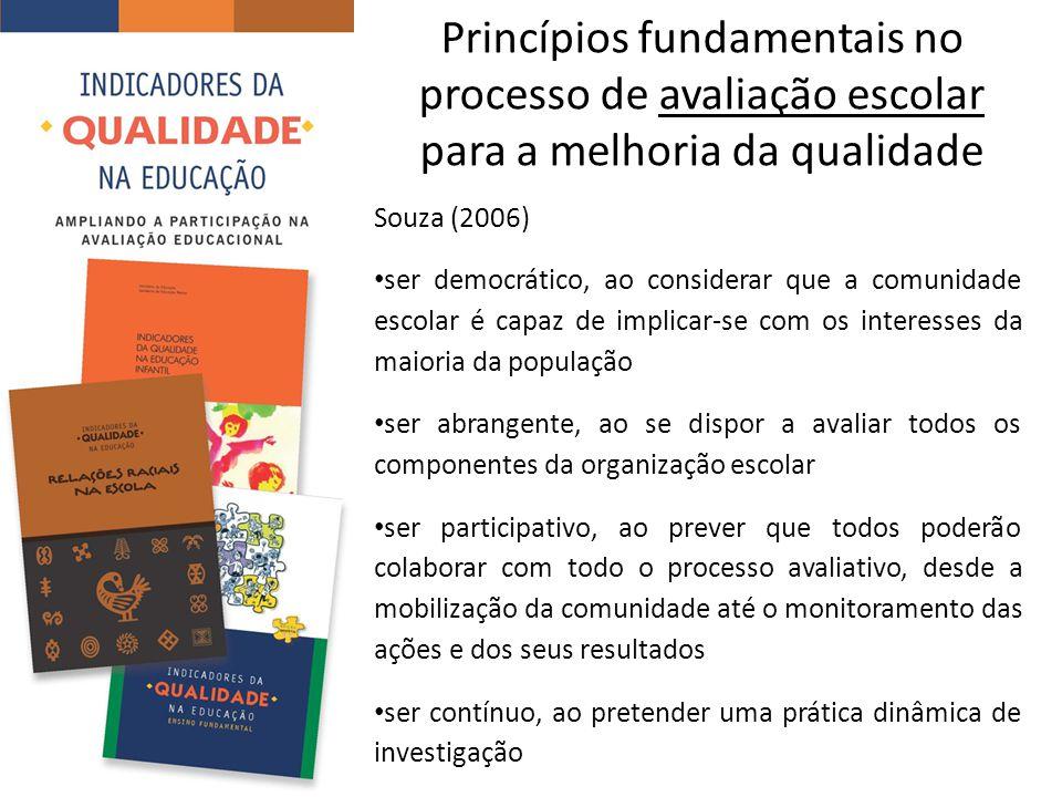 Princípios fundamentais no processo de avaliação escolar para a melhoria da qualidade