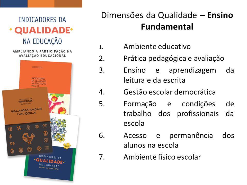 Dimensões da Qualidade – Ensino Fundamental
