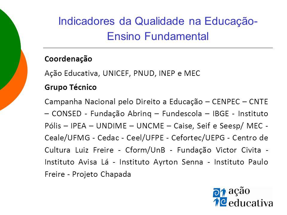 Indicadores da Qualidade na Educação- Ensino Fundamental