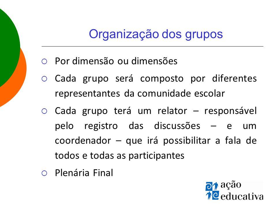 Organização dos grupos