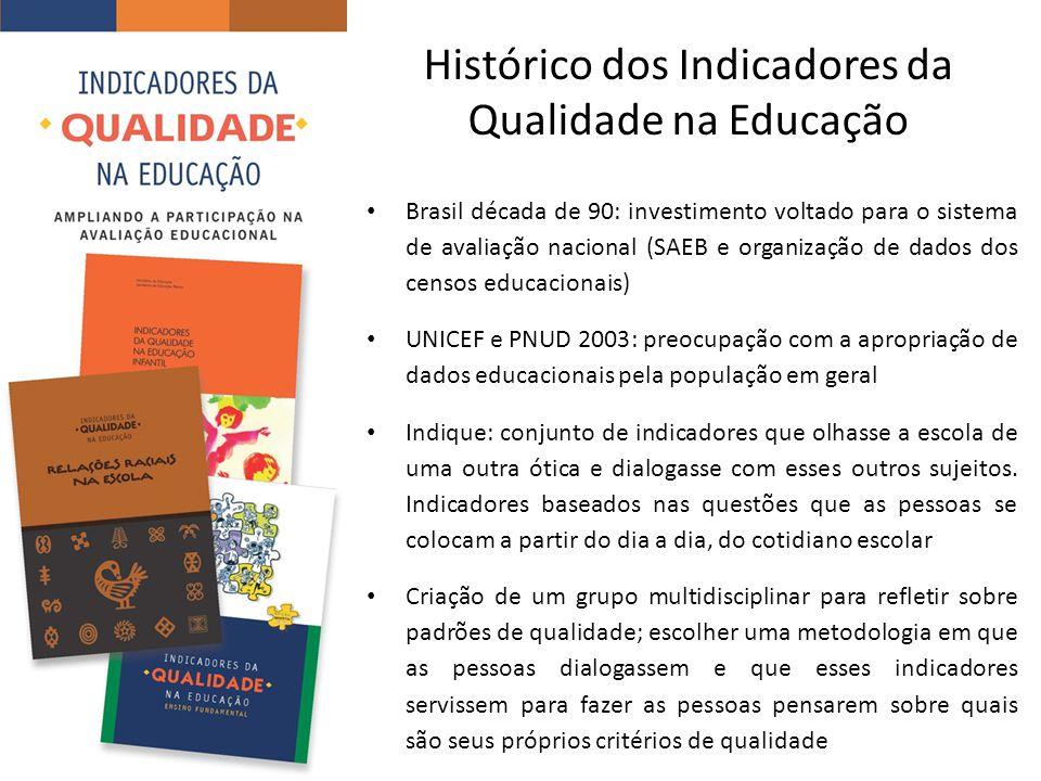 Histórico dos Indicadores da Qualidade na Educação