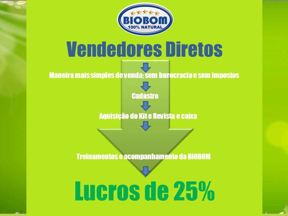 Lucros de 25% Vendedores Diretos
