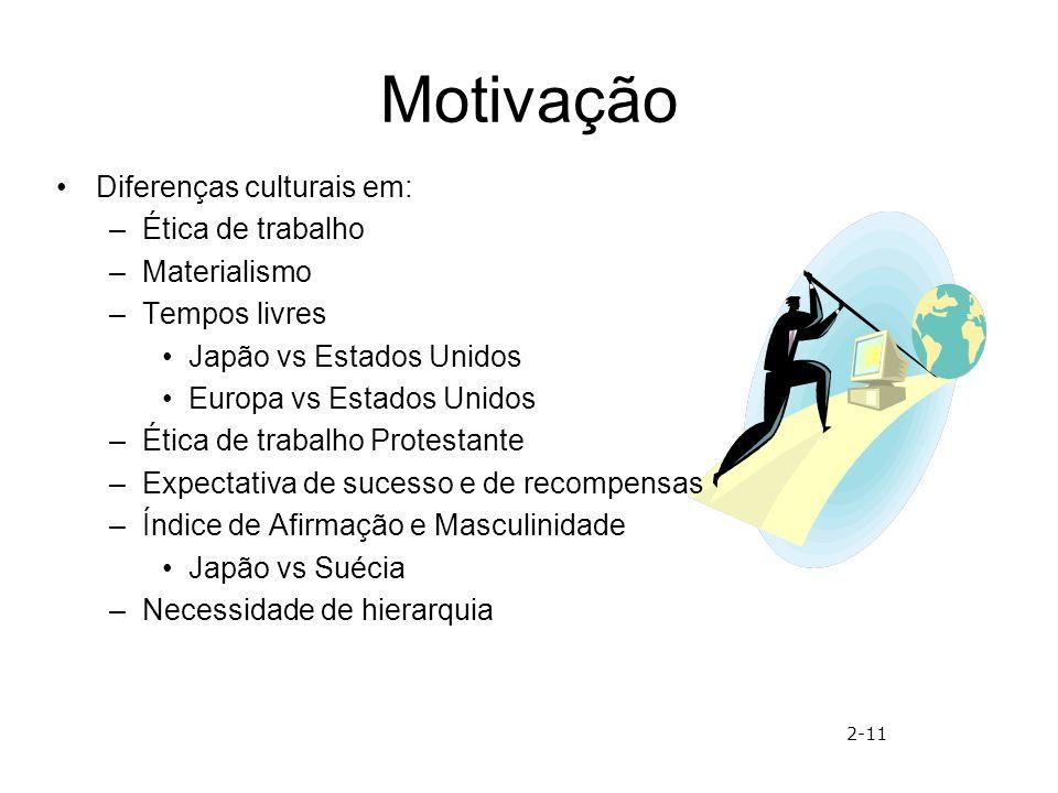 Motivação Diferenças culturais em: Ética de trabalho Materialismo