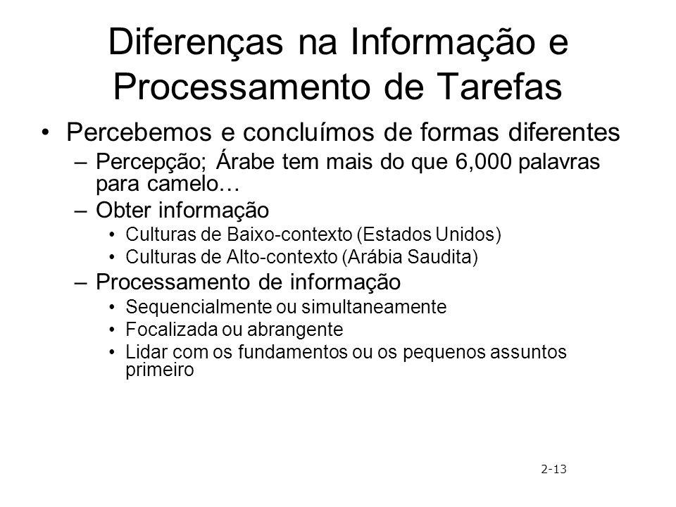 Diferenças na Informação e Processamento de Tarefas