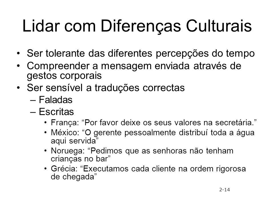 Lidar com Diferenças Culturais