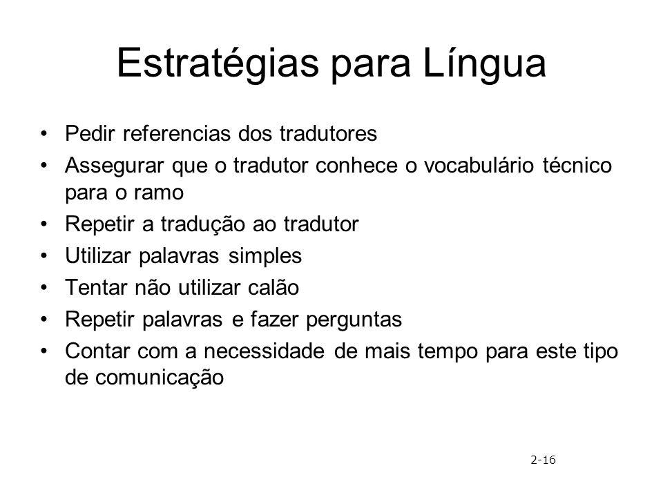 Estratégias para Língua