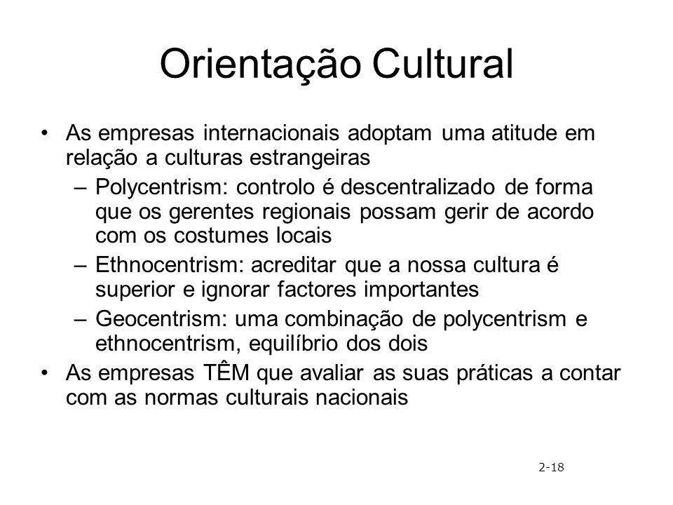 Orientação Cultural As empresas internacionais adoptam uma atitude em relação a culturas estrangeiras.