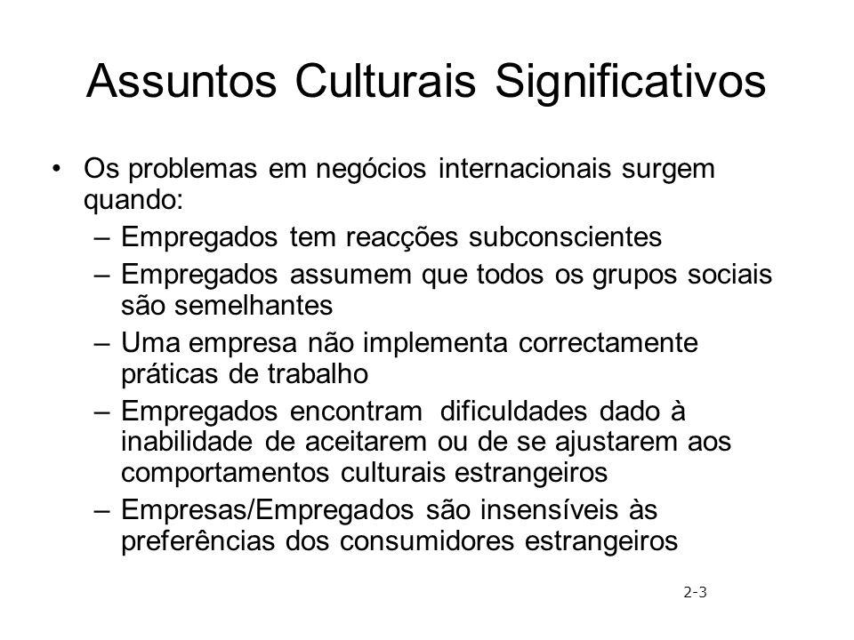 Assuntos Culturais Significativos