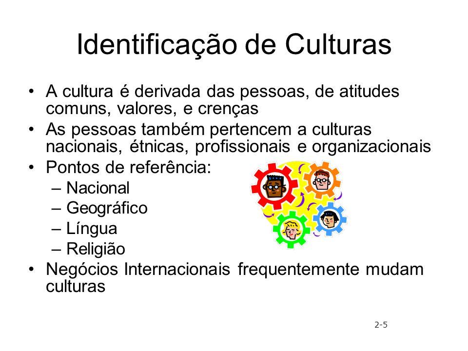 Identificação de Culturas