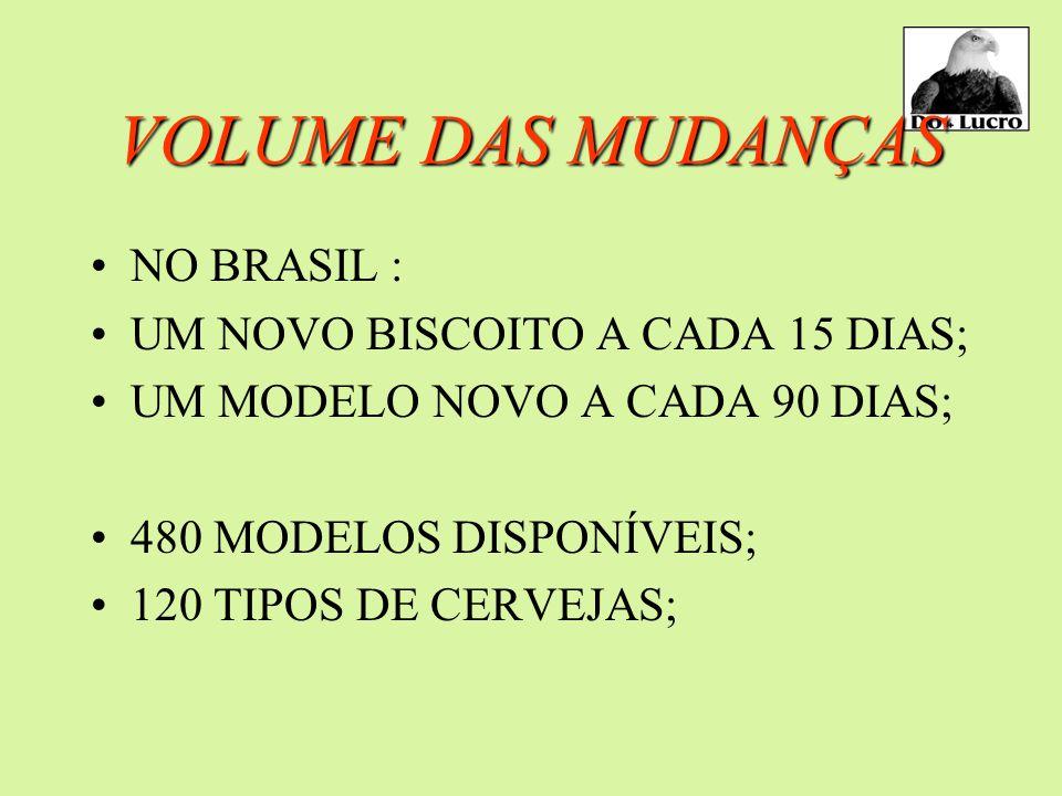 VOLUME DAS MUDANÇAS NO BRASIL : UM NOVO BISCOITO A CADA 15 DIAS;