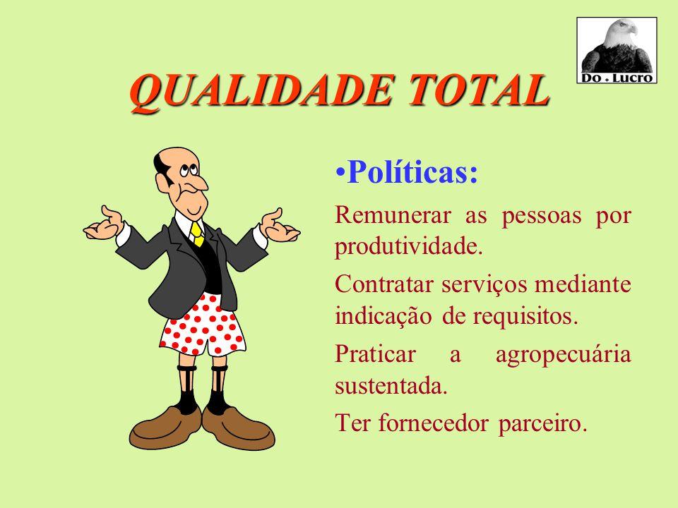 QUALIDADE TOTAL Políticas: Remunerar as pessoas por produtividade.