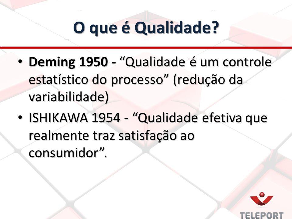 O que é Qualidade Deming 1950 - Qualidade é um controle estatístico do processo (redução da variabilidade)