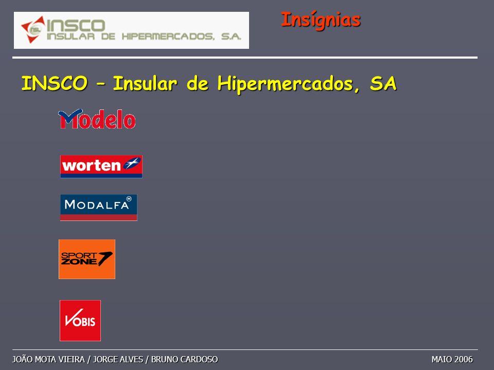 INSCO – Insular de Hipermercados, SA