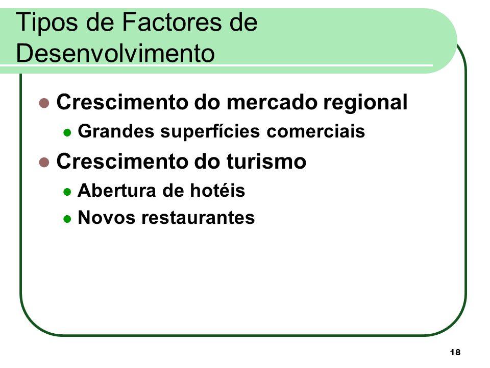 Tipos de Factores de Desenvolvimento