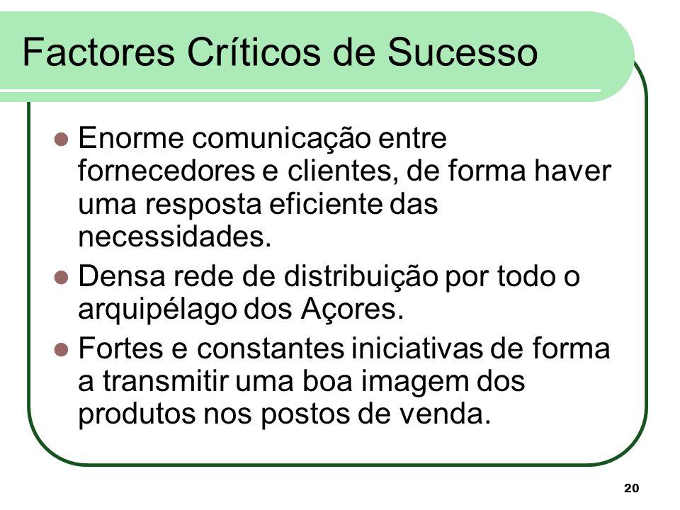 Factores Críticos de Sucesso