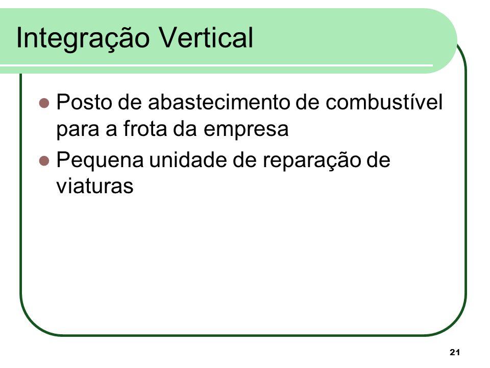 Integração Vertical Posto de abastecimento de combustível para a frota da empresa.