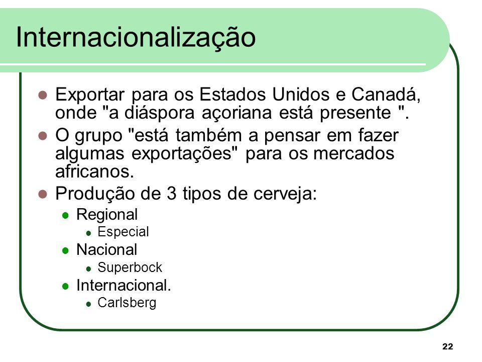 Internacionalização Exportar para os Estados Unidos e Canadá, onde a diáspora açoriana está presente .