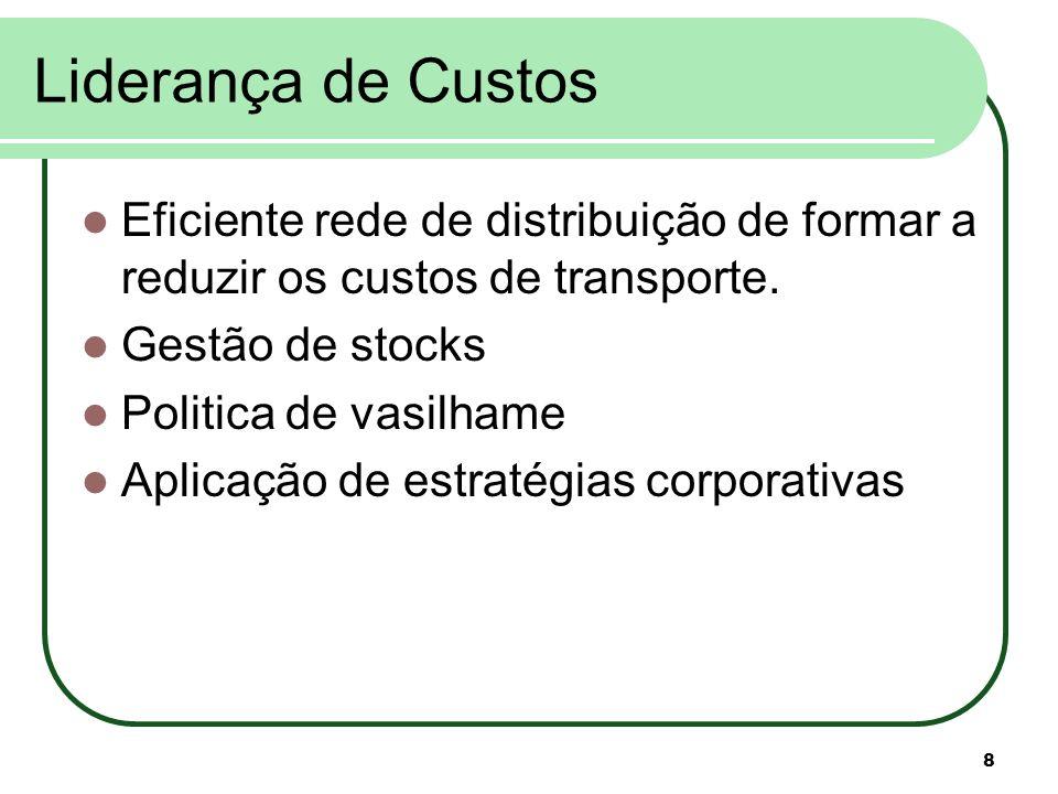 Liderança de Custos Eficiente rede de distribuição de formar a reduzir os custos de transporte. Gestão de stocks.