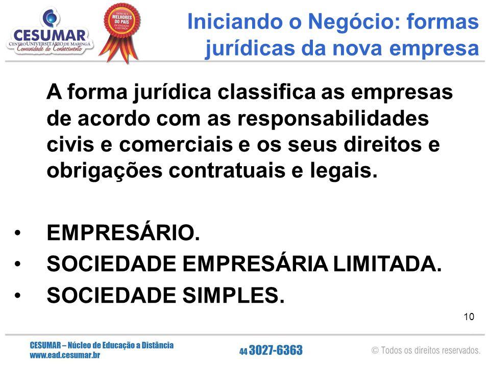 Iniciando o Negócio: formas jurídicas da nova empresa