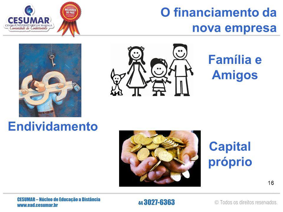 Família e Amigos Endividamento Capital próprio