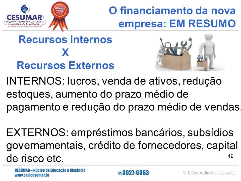 O financiamento da nova empresa: EM RESUMO