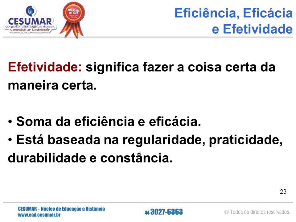 Eficiência, Eficácia e Efetividade. Efetividade: significa fazer a coisa certa da maneira certa. Soma da eficiência e eficácia.