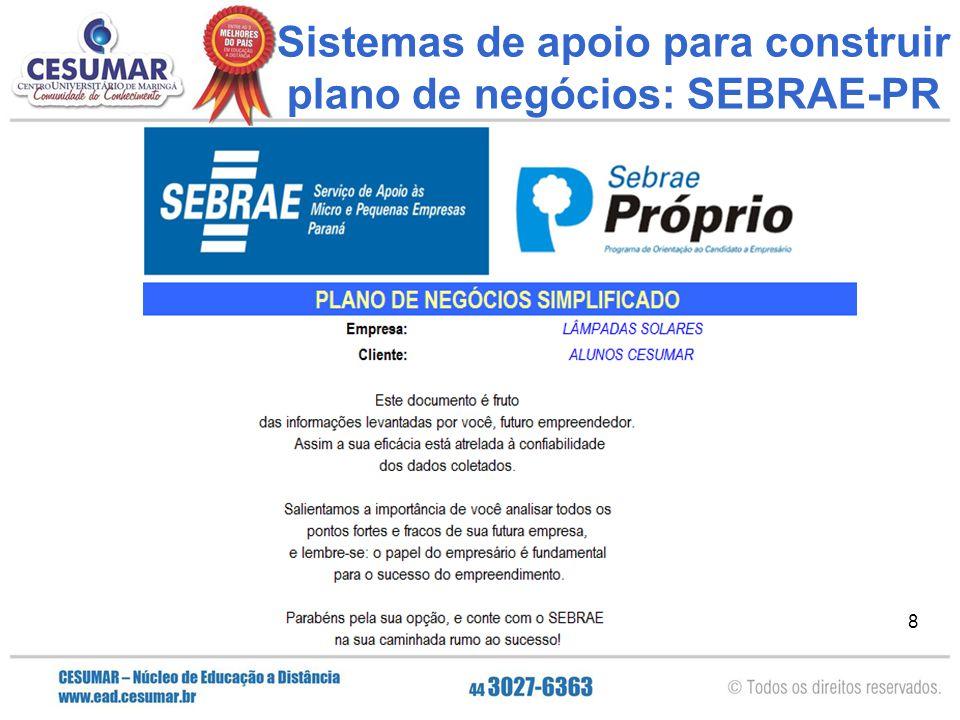 Sistemas de apoio para construir plano de negócios: SEBRAE-PR