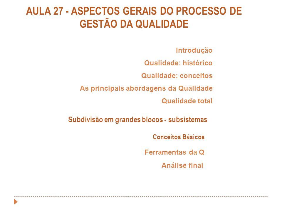 AULA 27 - ASPECTOS GERAIS DO PROCESSO DE GESTÃO DA QUALIDADE