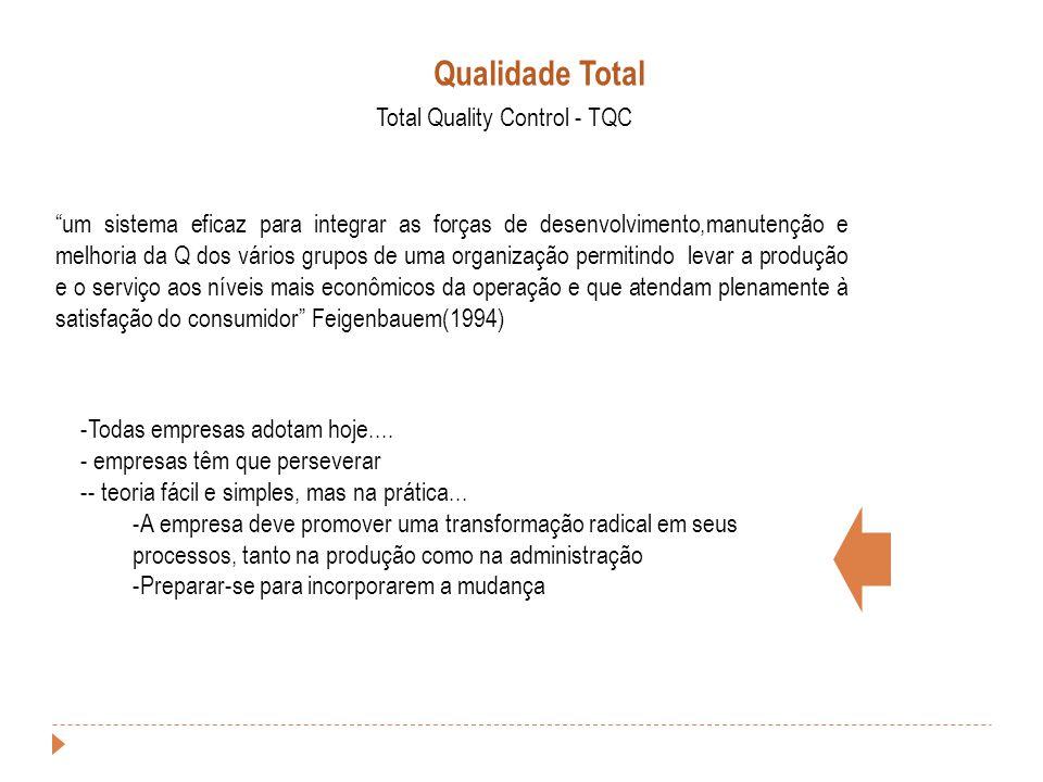 Qualidade Total Total Quality Control - TQC