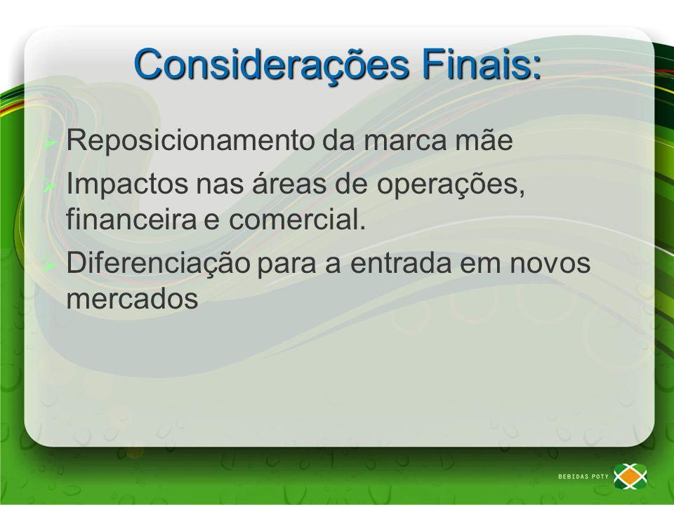 Considerações Finais: