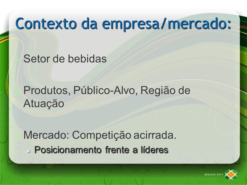 Contexto da empresa/mercado: