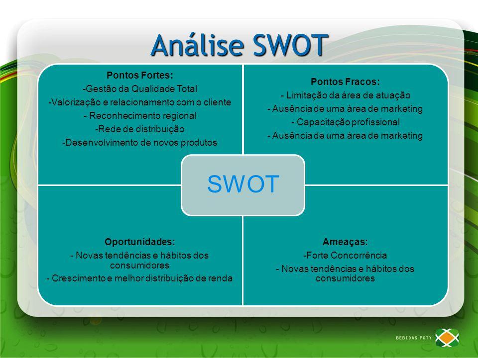 Análise SWOT SWOT -Valorização e relacionamento com o cliente