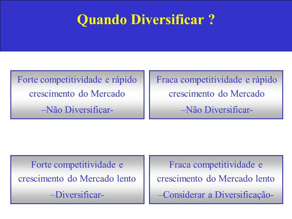 Quando Diversificar Forte competitividade e rápido crescimento do Mercado. –Não Diversificar-