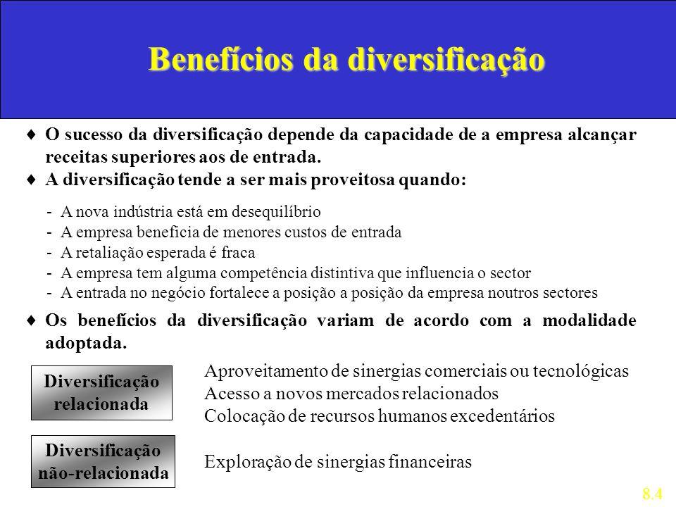 Benefícios da diversificação