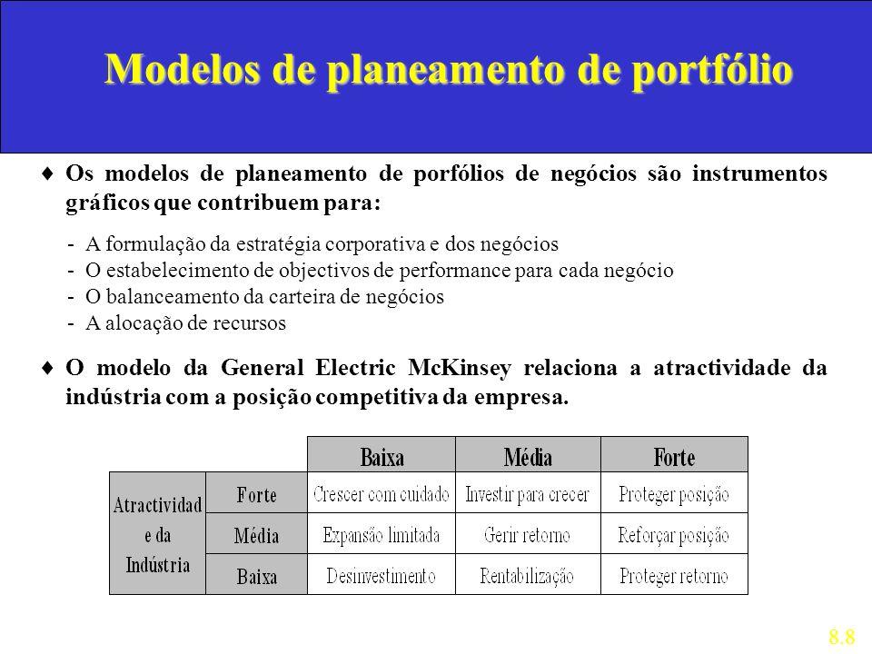 Modelos de planeamento de portfólio