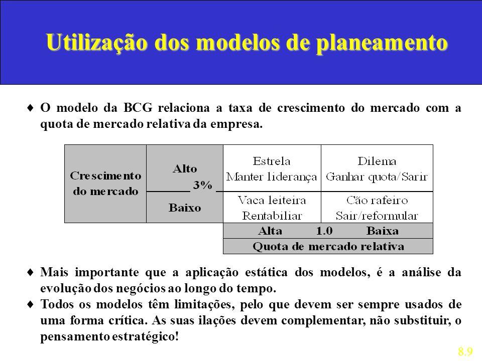 Utilização dos modelos de planeamento