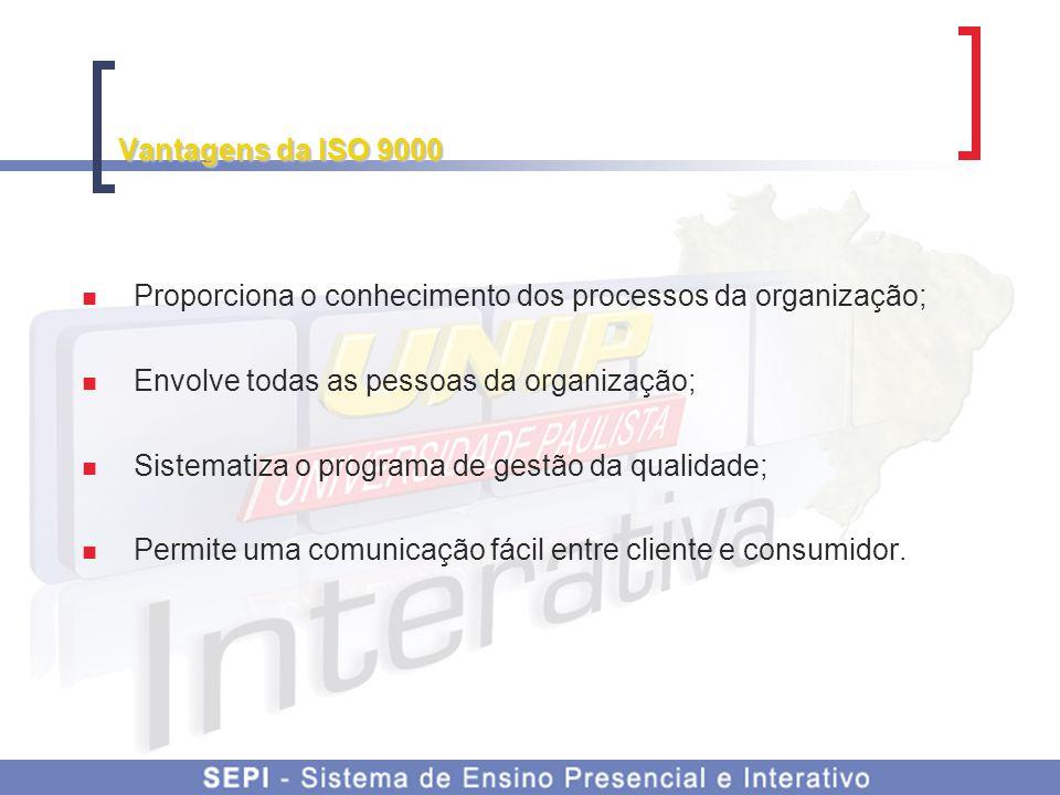 Vantagens da ISO 9000 Proporciona o conhecimento dos processos da organização; Envolve todas as pessoas da organização;