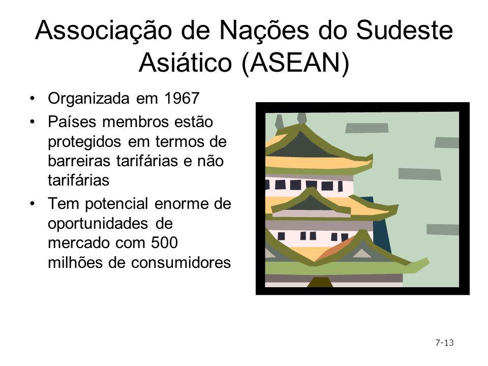 Associação de Nações do Sudeste Asiático (ASEAN)