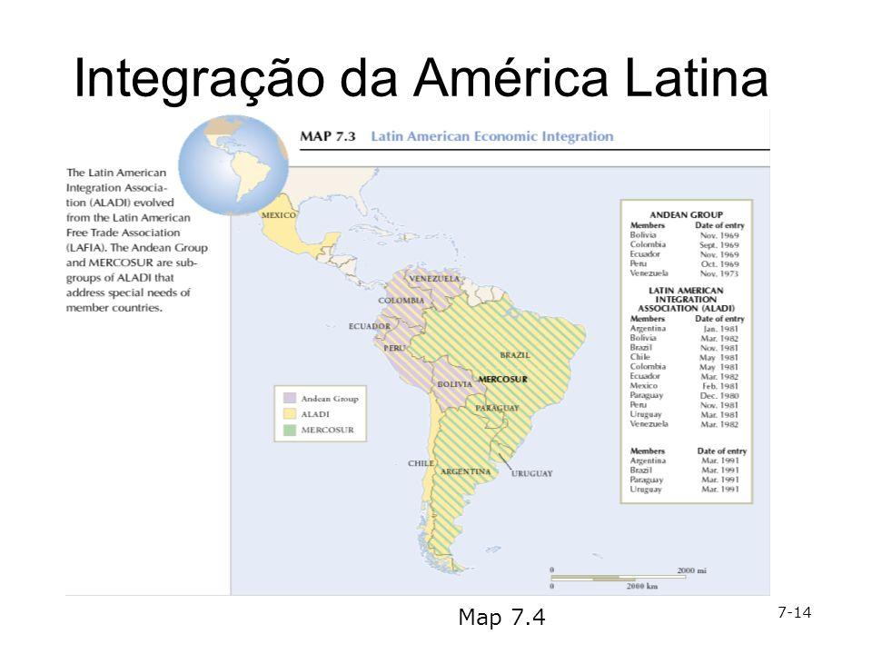 Integração da América Latina