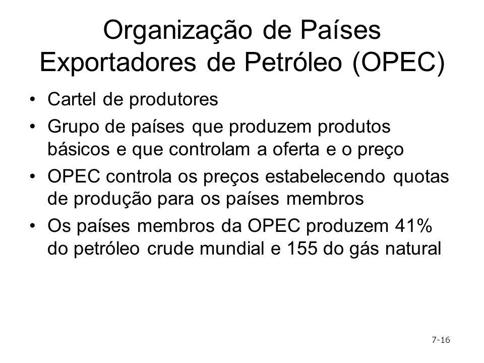 Organização de Países Exportadores de Petróleo (OPEC)