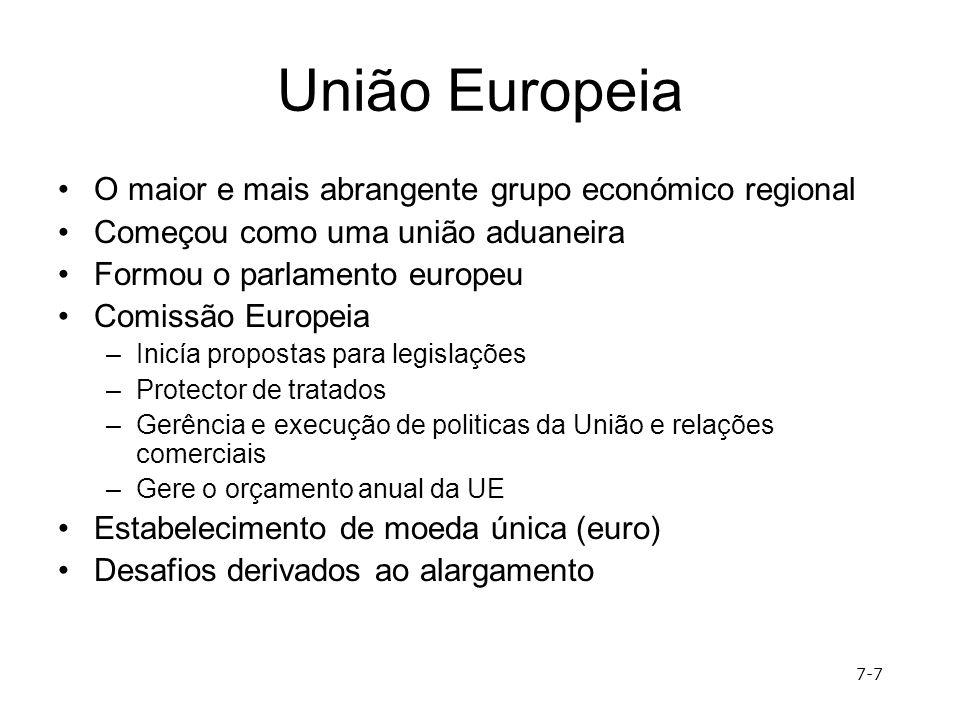 União Europeia O maior e mais abrangente grupo económico regional