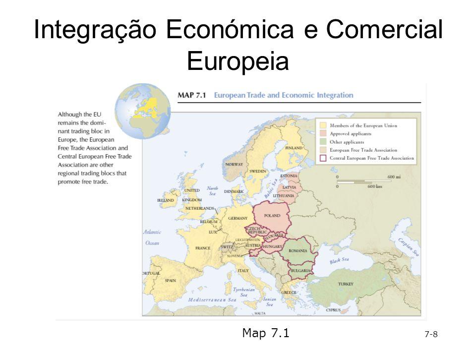 Integração Económica e Comercial Europeia