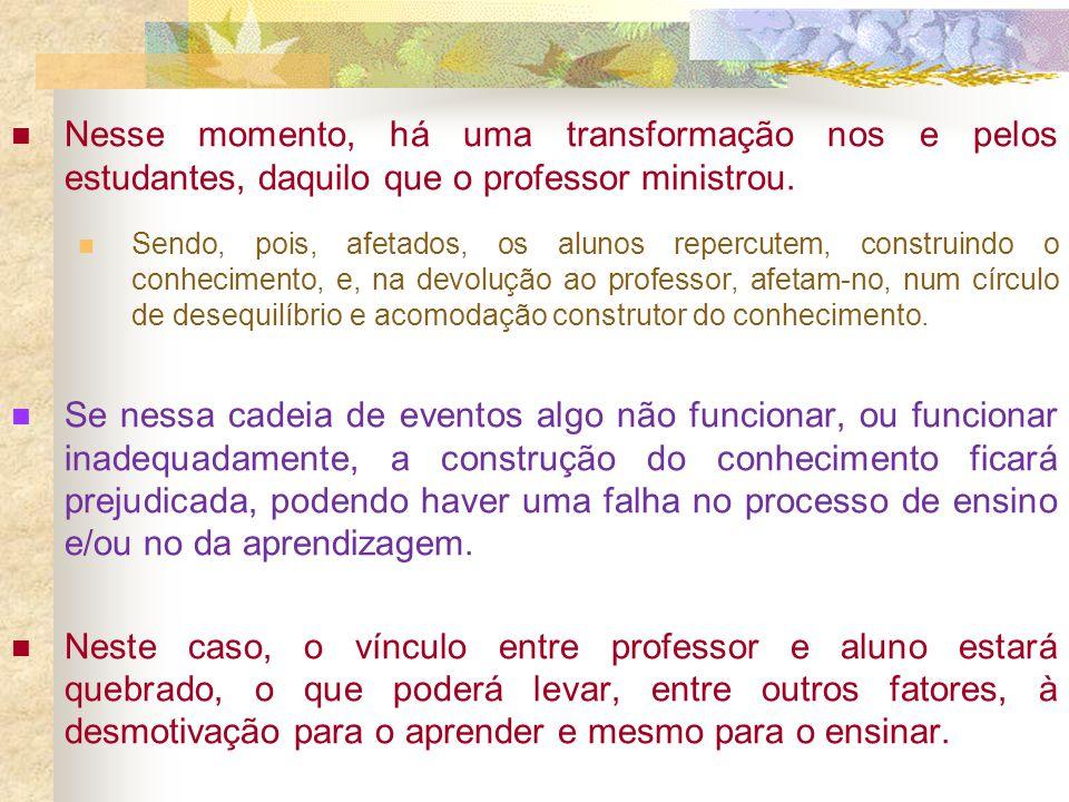 Nesse momento, há uma transformação nos e pelos estudantes, daquilo que o professor ministrou.