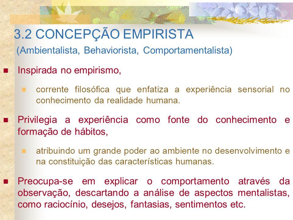 3.2 CONCEPÇÃO EMPIRISTA (Ambientalista, Behaviorista, Comportamentalista) Inspirada no empirismo,