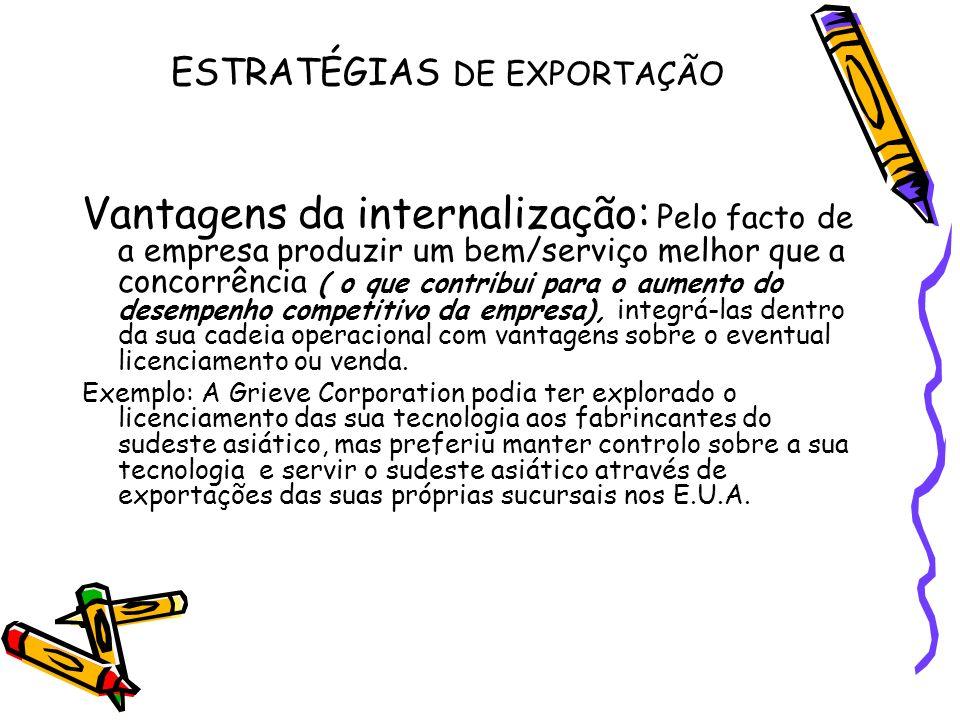 ESTRATÉGIAS DE EXPORTAÇÃO