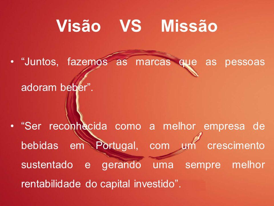 Visão VS Missão Juntos, fazemos as marcas que as pessoas adoram beber .